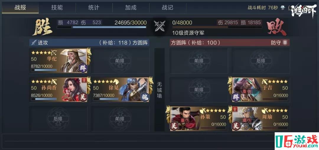 《鸿图之下》手游最新孙尚香阵容测评搭配